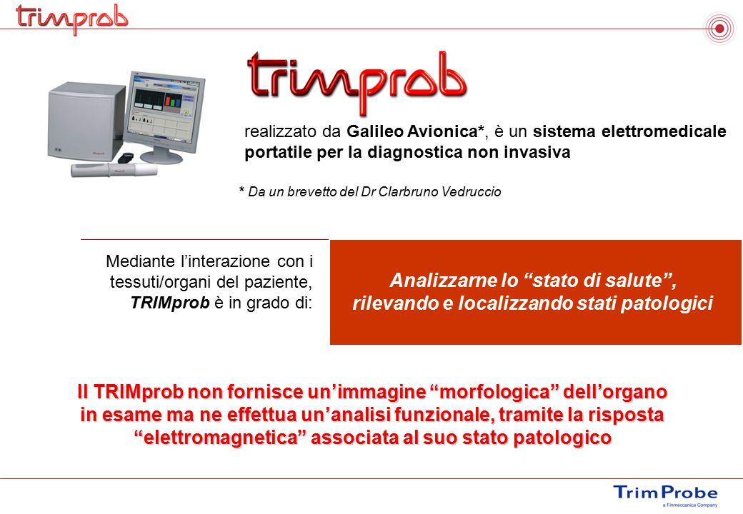 * Da un brevetto del Dr Clarbruno Vedruccio