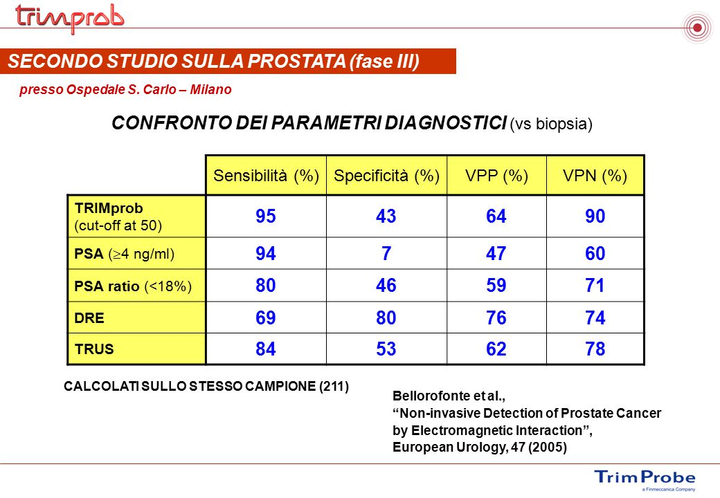CALCOLATI SULLO STESSO CAMPIONE (211)