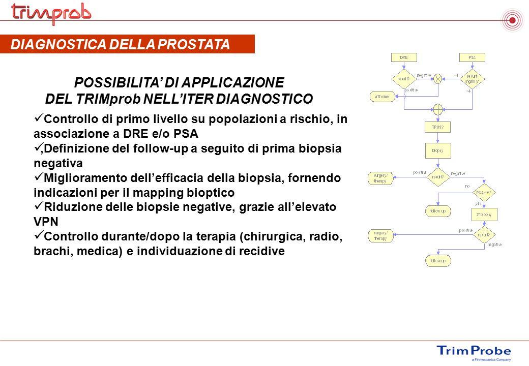 POSSIBILITA' DI APPLICAZIONE DEL TRIMprob NELL'ITER DIAGNOSTICO