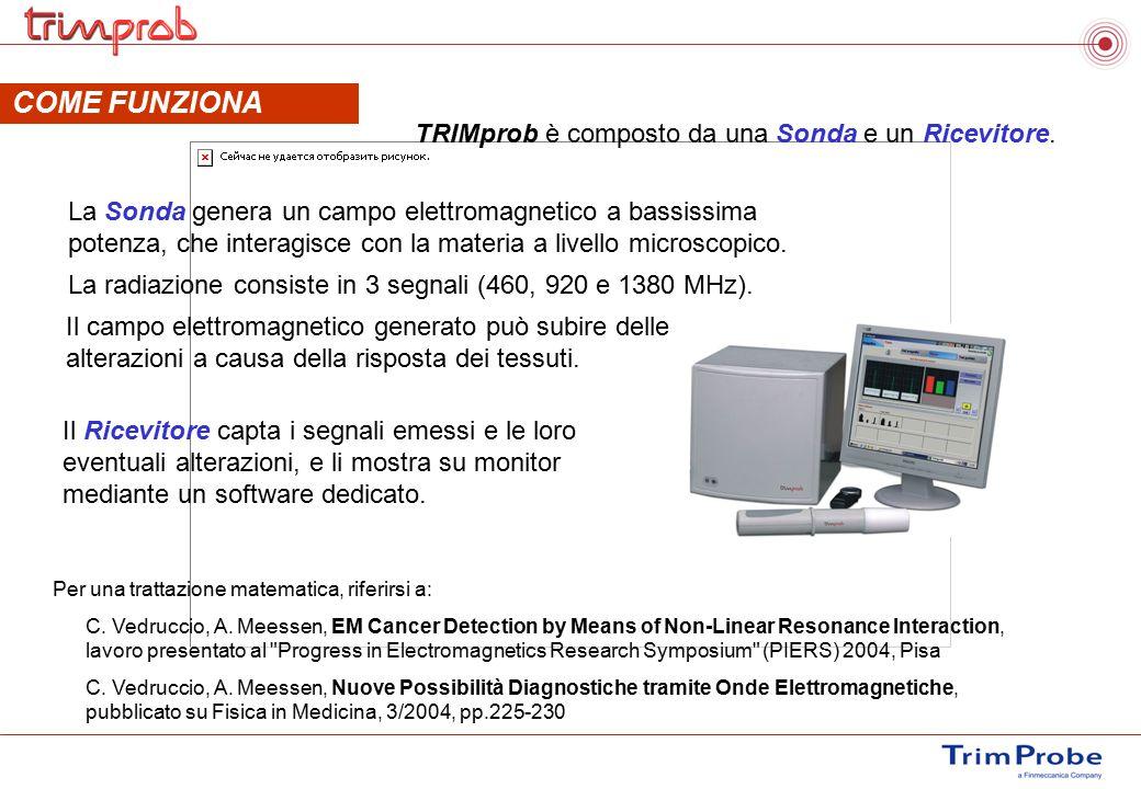 TRIMprob è composto da una Sonda e un Ricevitore.