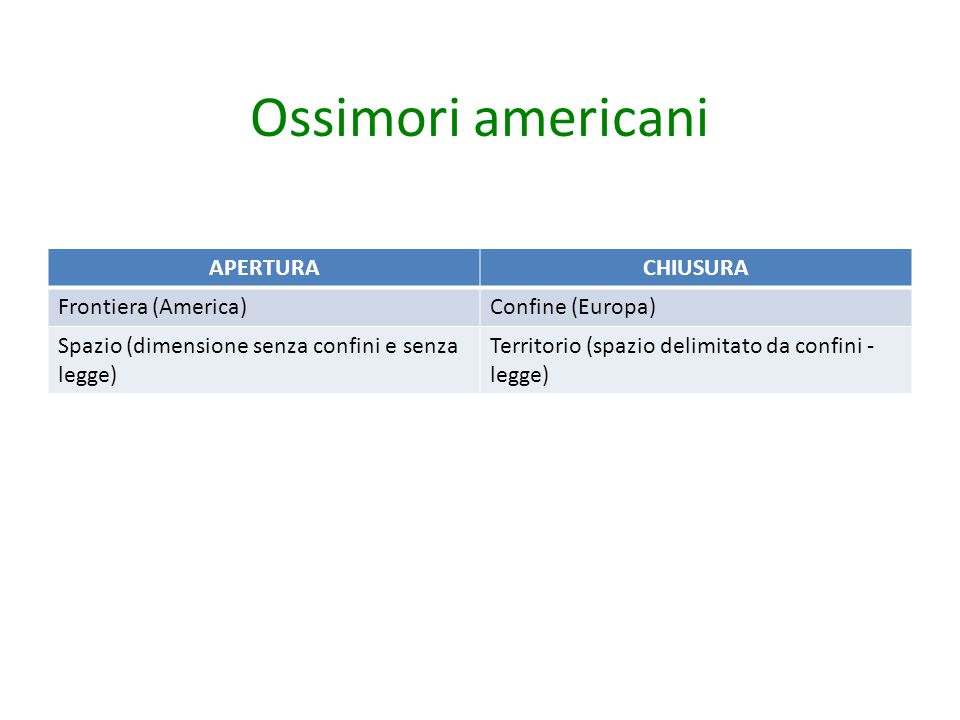 Ossimori americani APERTURA CHIUSURA Frontiera (America)