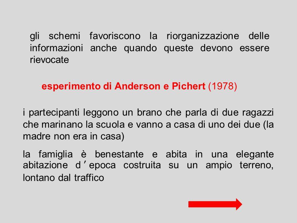 esperimento di Anderson e Pichert (1978)
