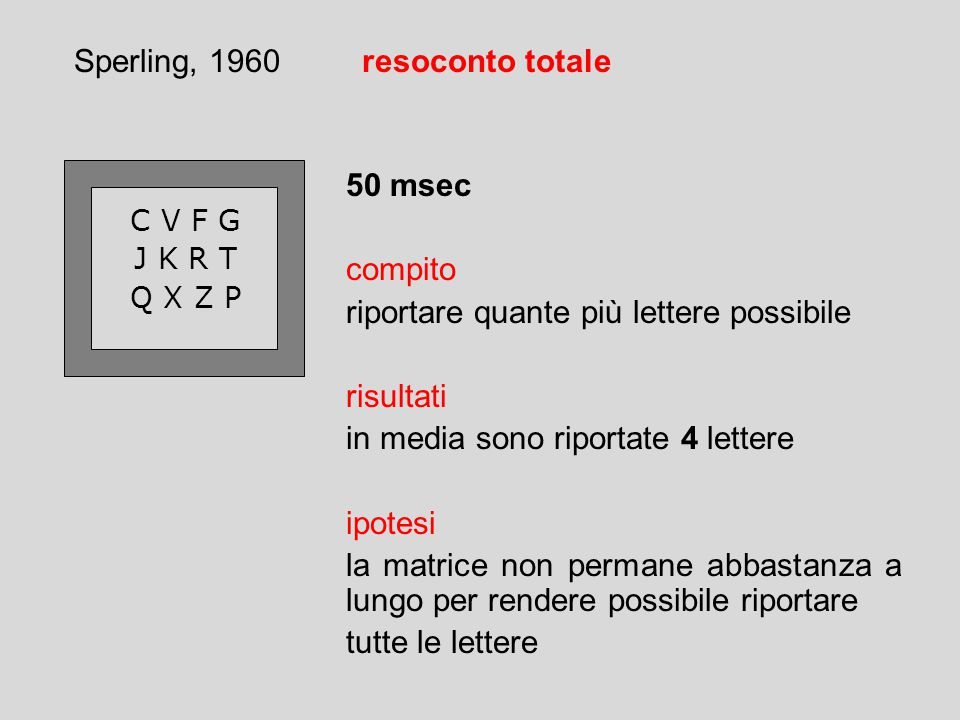 Sperling, 1960 resoconto totale