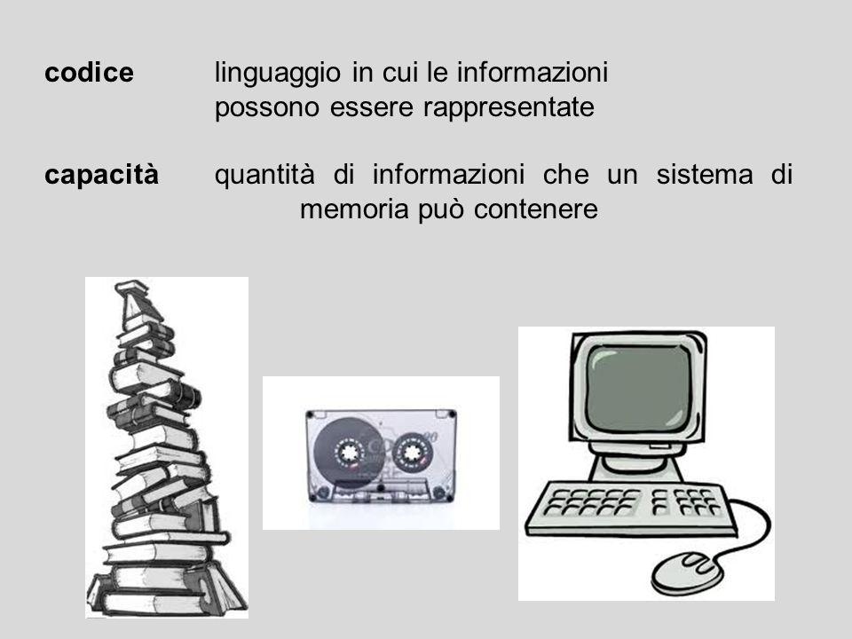 codice linguaggio in cui le informazioni possono essere rappresentate