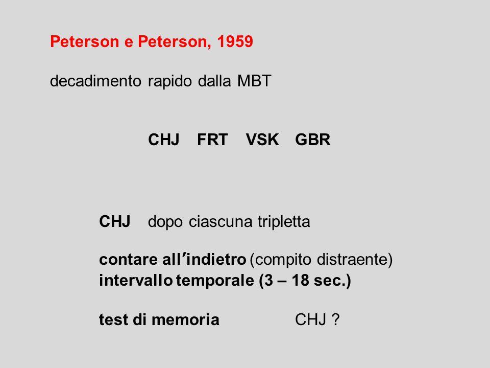 Peterson e Peterson, 1959 decadimento rapido dalla MBT. CHJ FRT VSK GBR. CHJ dopo ciascuna tripletta.