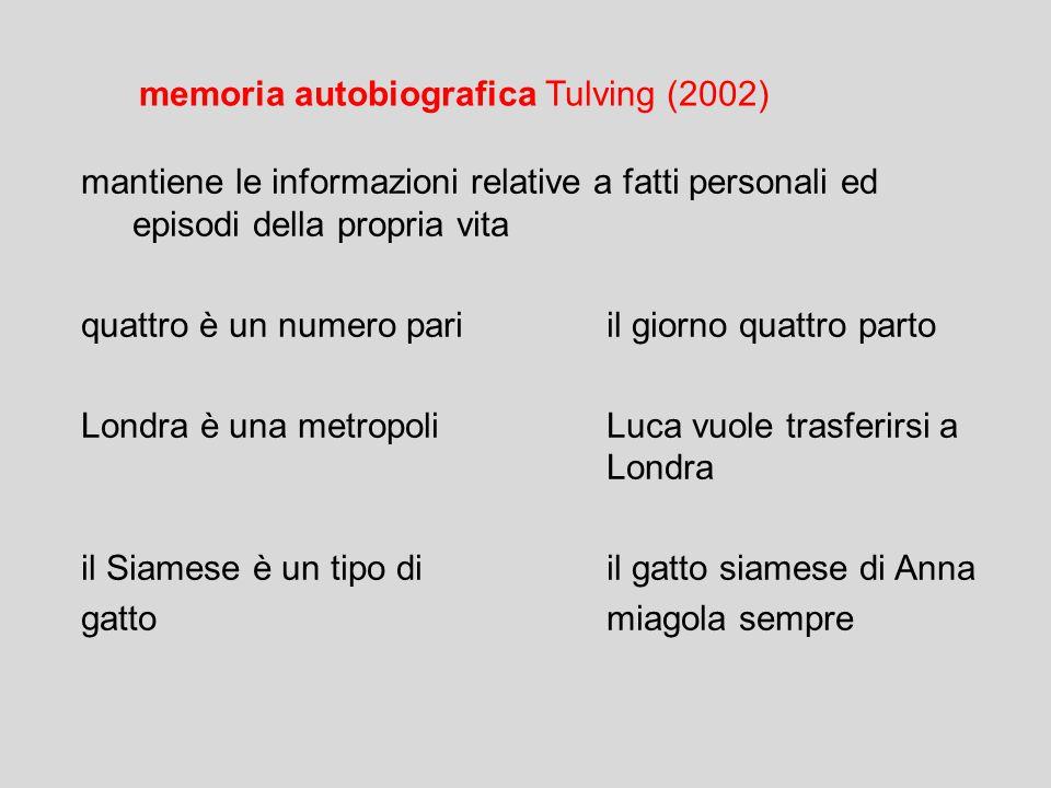 memoria autobiografica Tulving (2002)