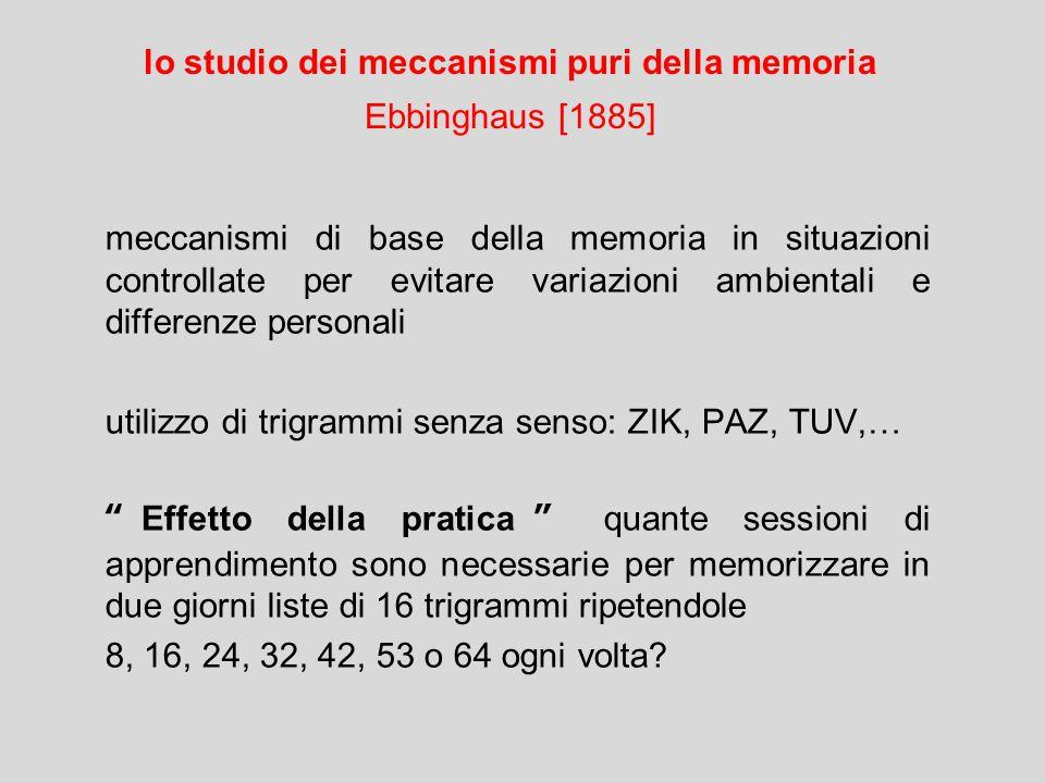 lo studio dei meccanismi puri della memoria