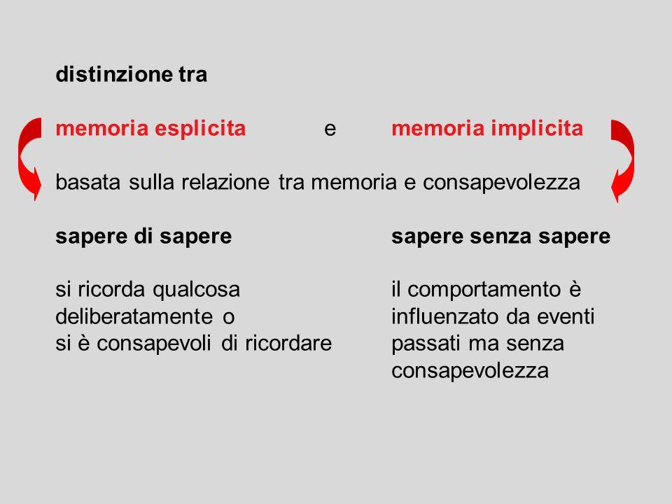 distinzione tra memoria esplicita e memoria implicita. basata sulla relazione tra memoria e consapevolezza.