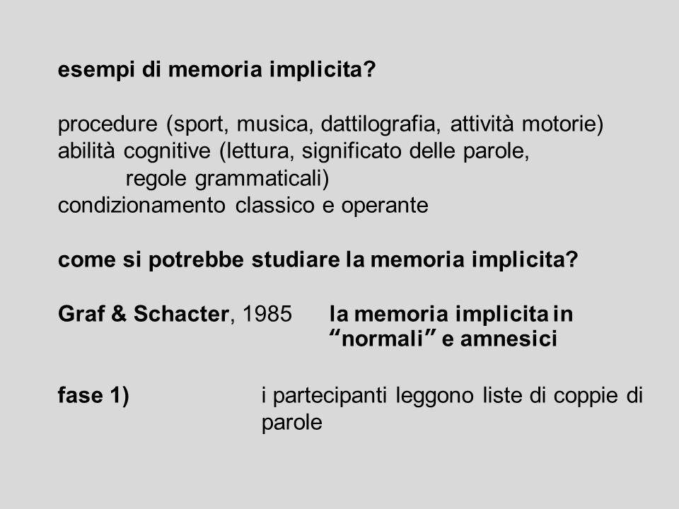 esempi di memoria implicita