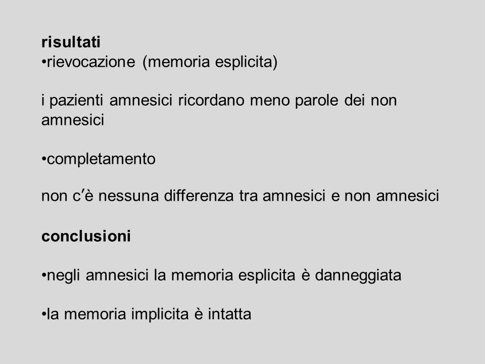 risultati rievocazione (memoria esplicita) i pazienti amnesici ricordano meno parole dei non amnesici.