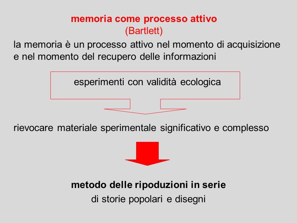 memoria come processo attivo (Bartlett)