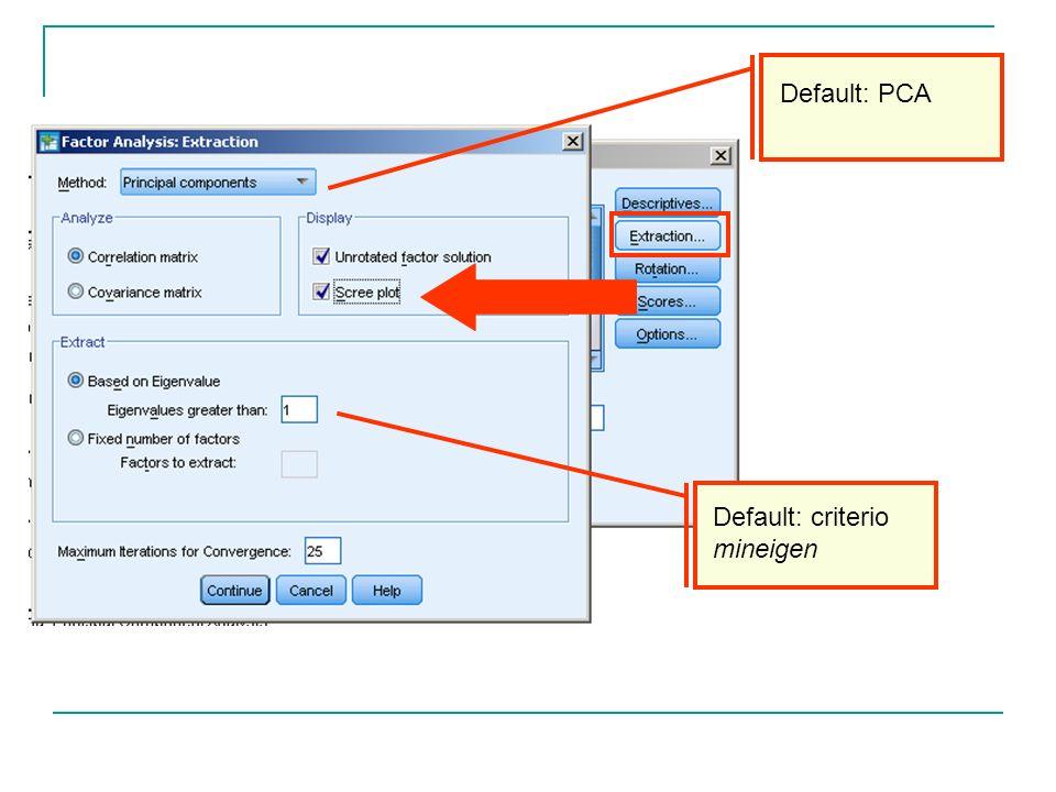 Default: PCA Default: criterio mineigen