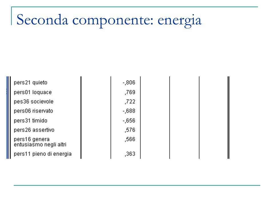 Seconda componente: energia
