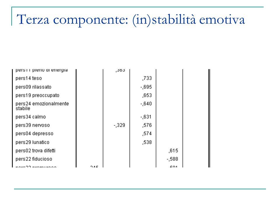 Terza componente: (in)stabilità emotiva