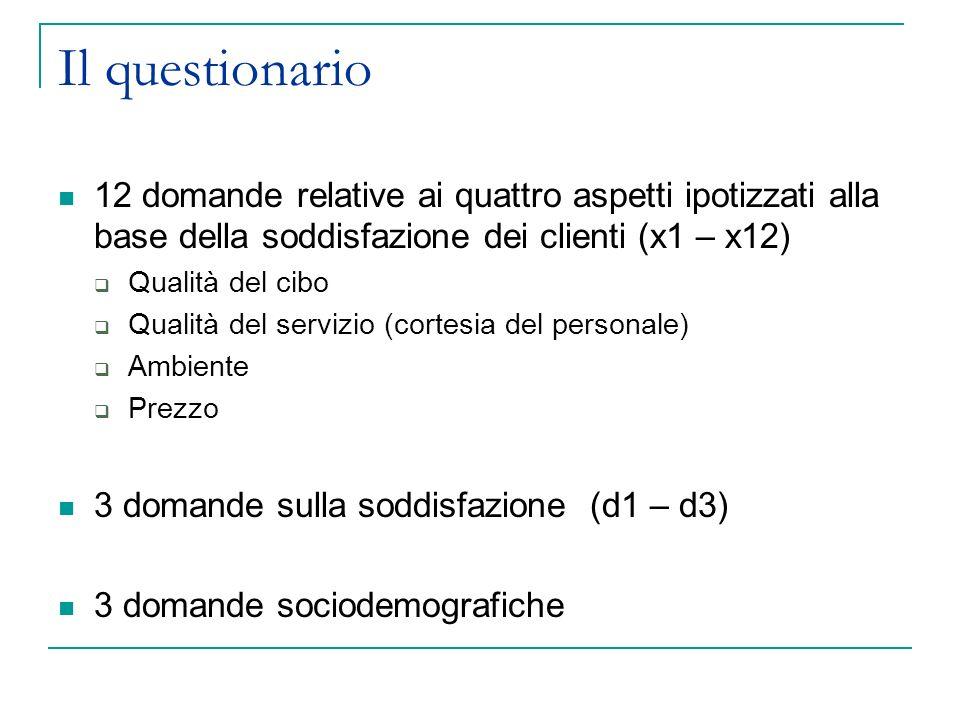 Il questionario 12 domande relative ai quattro aspetti ipotizzati alla base della soddisfazione dei clienti (x1 – x12)