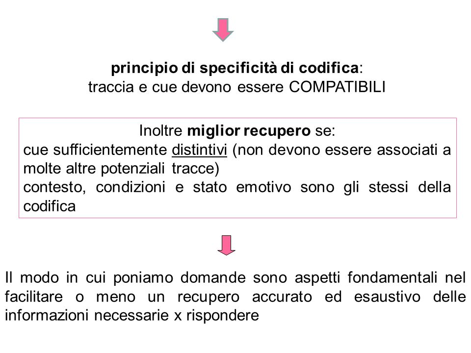 principio di specificità di codifica: