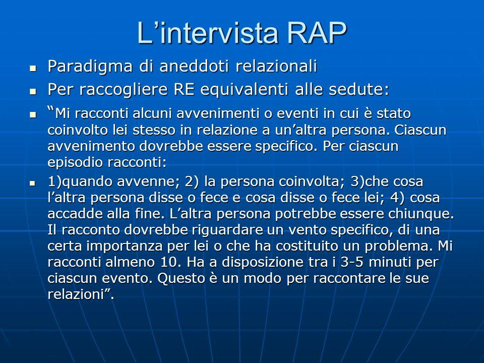 L'intervista RAP Paradigma di aneddoti relazionali