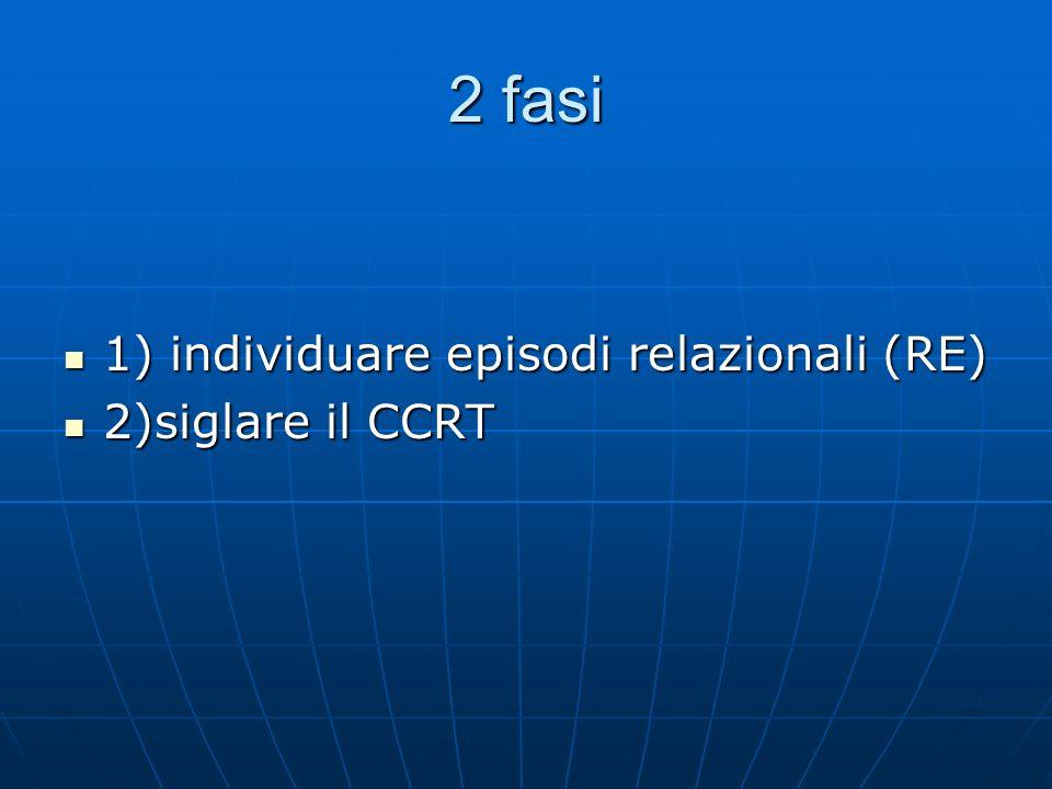 2 fasi 1) individuare episodi relazionali (RE) 2)siglare il CCRT