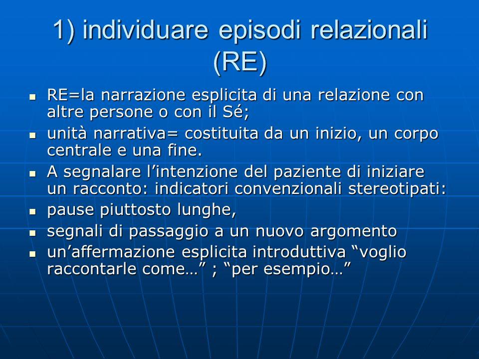 1) individuare episodi relazionali (RE)