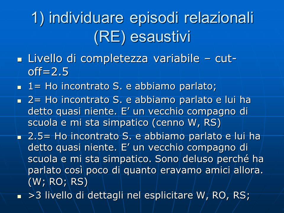 1) individuare episodi relazionali (RE) esaustivi