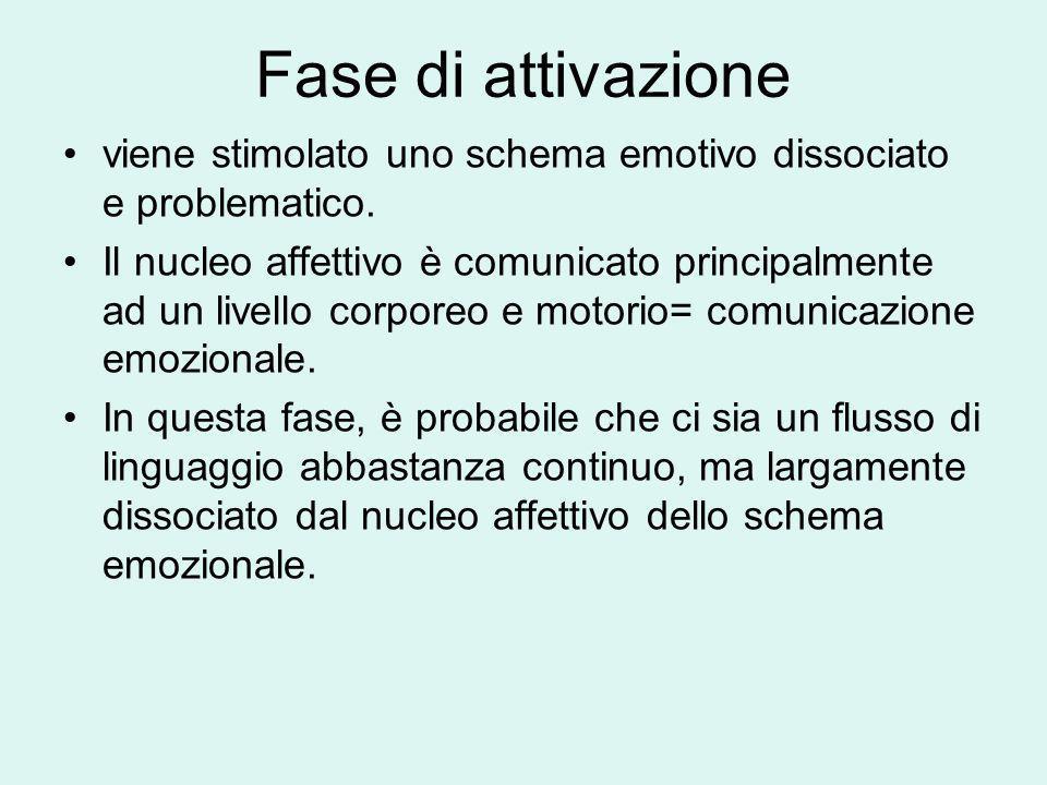 Fase di attivazione viene stimolato uno schema emotivo dissociato e problematico.