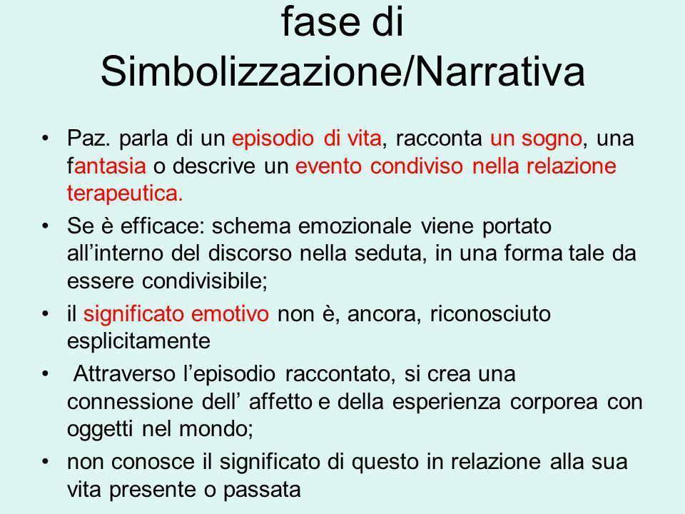 fase di Simbolizzazione/Narrativa