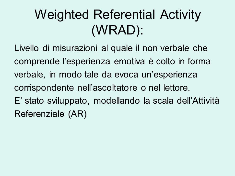 Weighted Referential Activity (WRAD):