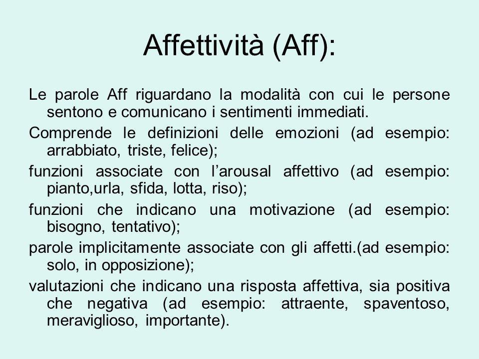 Affettività (Aff): Le parole Aff riguardano la modalità con cui le persone sentono e comunicano i sentimenti immediati.