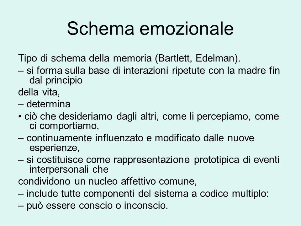 Schema emozionale Tipo di schema della memoria (Bartlett, Edelman).