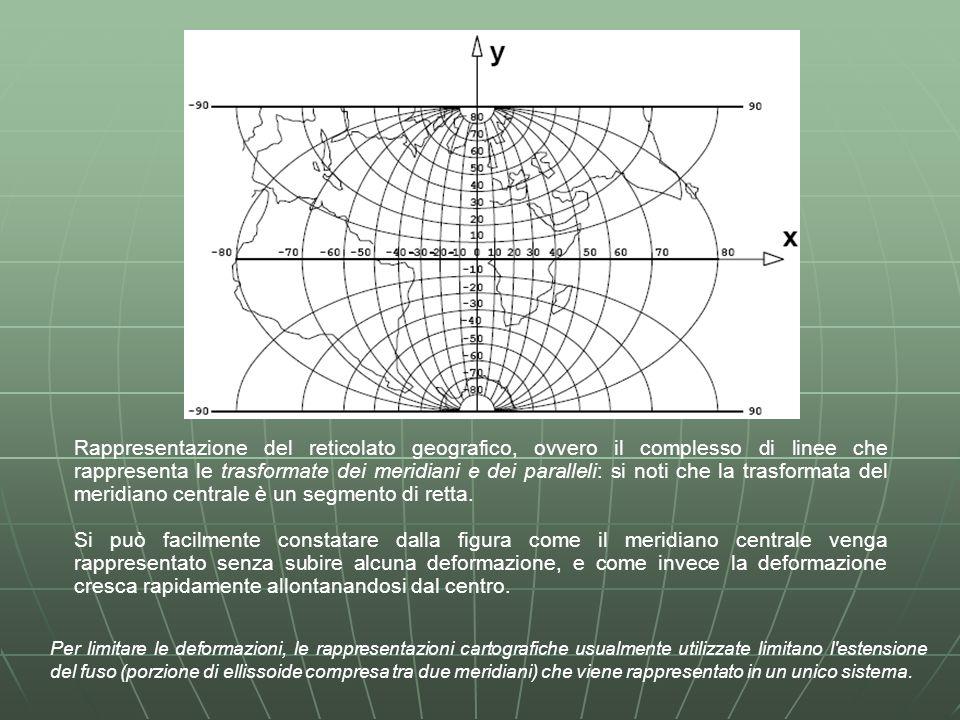 Rappresentazione del reticolato geografico, ovvero il complesso di linee che rappresenta le trasformate dei meridiani e dei paralleli: si noti che la trasformata del meridiano centrale è un segmento di retta.