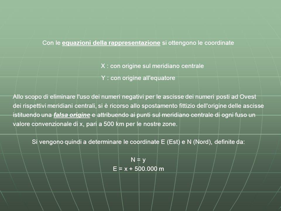Con le equazioni della rappresentazione si ottengono le coordinate