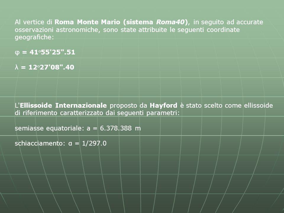Al vertice di Roma Monte Mario (sistema Roma40), in seguito ad accurate osservazioni astronomiche, sono state attribuite le seguenti coordinate geografiche: