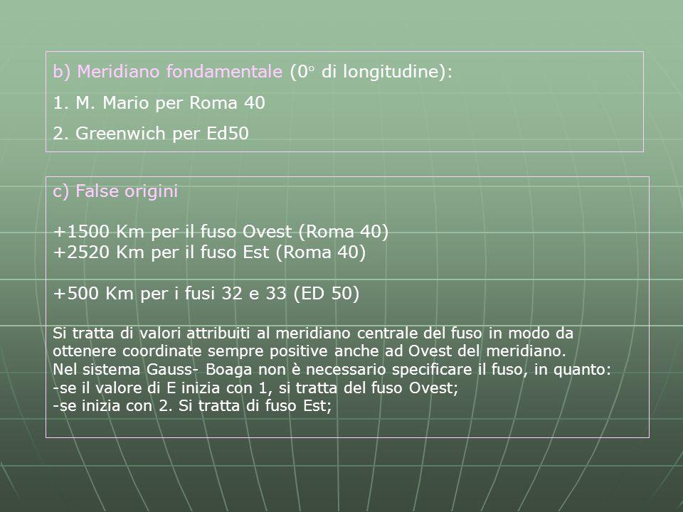 b) Meridiano fondamentale (0° di longitudine): 1. M. Mario per Roma 40
