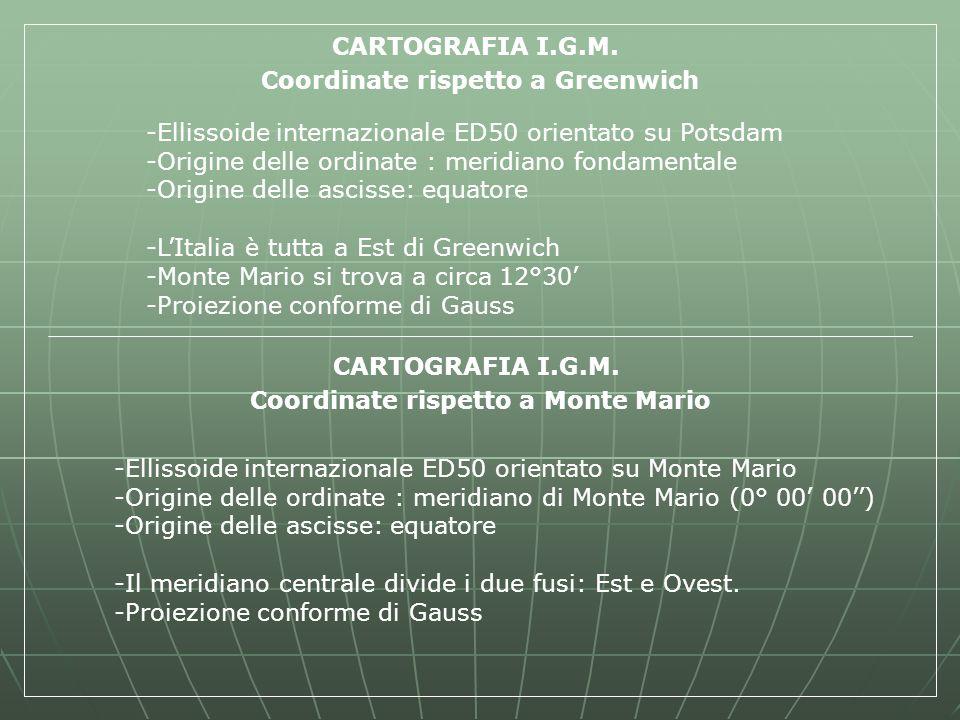 Coordinate rispetto a Greenwich Coordinate rispetto a Monte Mario