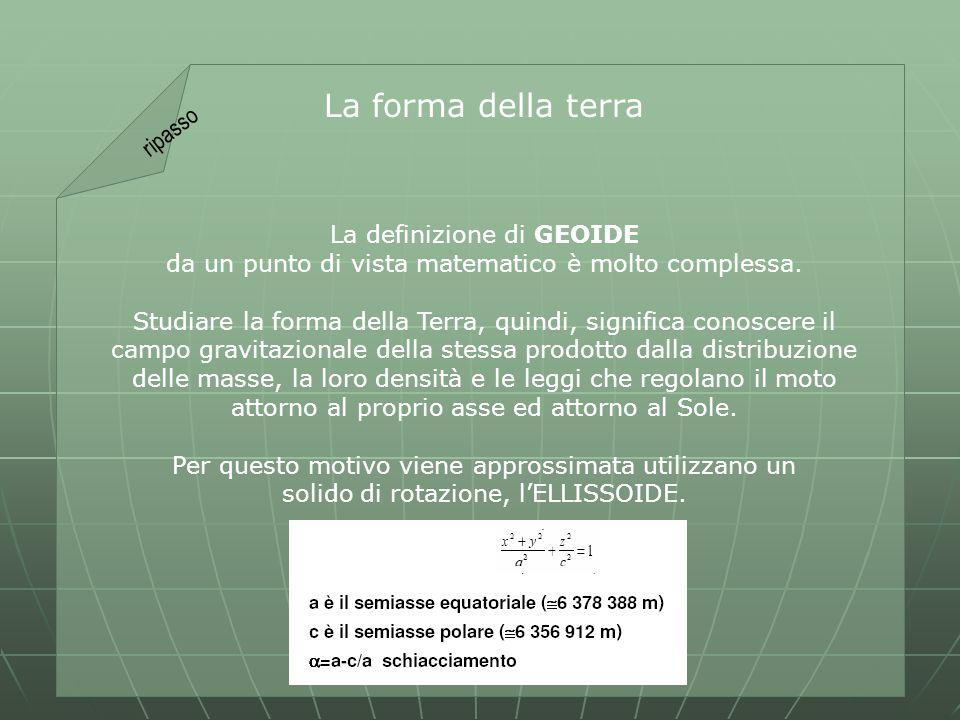 La forma della terra ripasso La definizione di GEOIDE