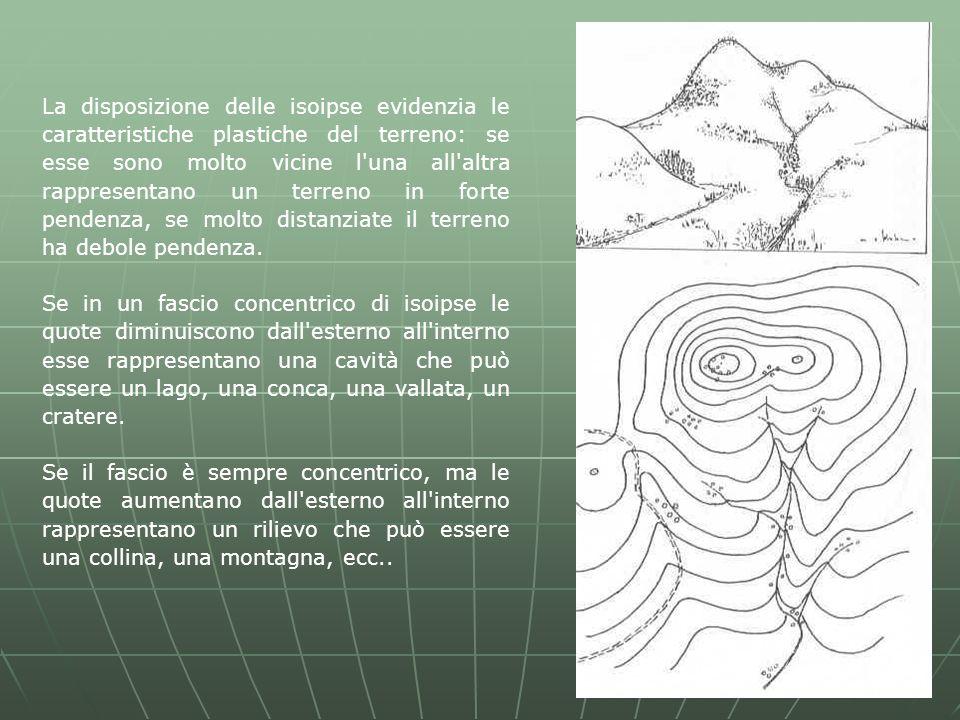 La disposizione delle isoipse evidenzia le caratteristiche plastiche del terreno: se esse sono molto vicine l una all altra rappresentano un terreno in forte pendenza, se molto distanziate il terreno ha debole pendenza.