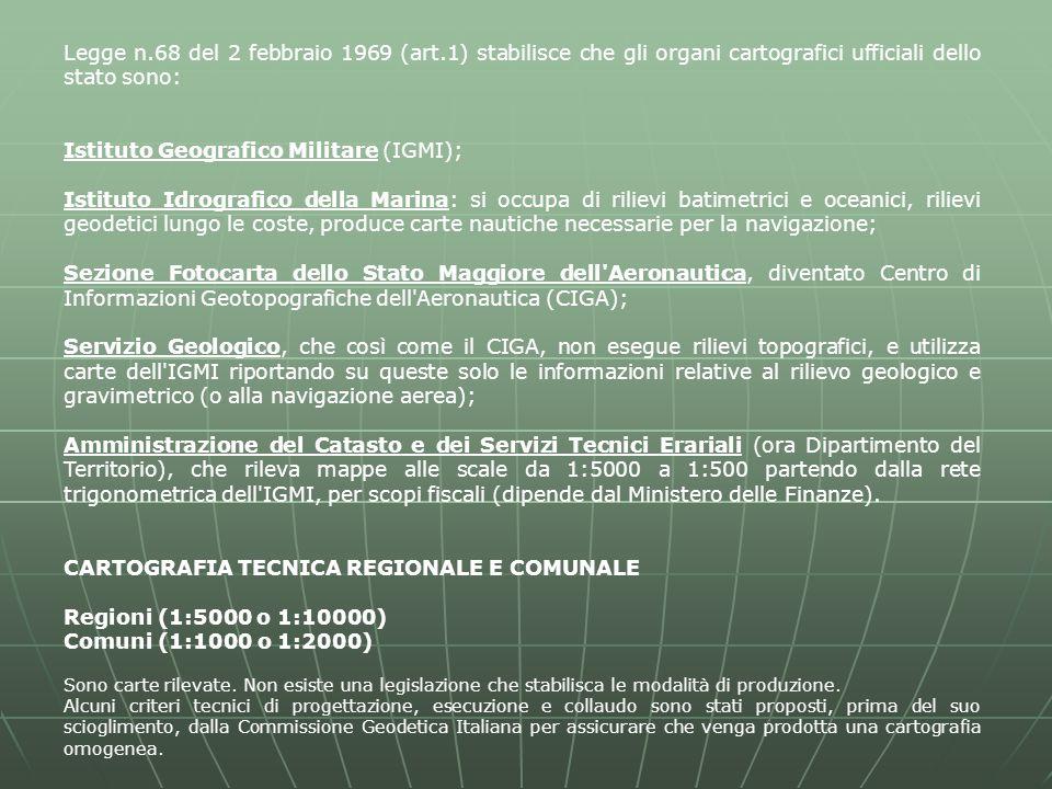 Istituto Geografico Militare (IGMI);