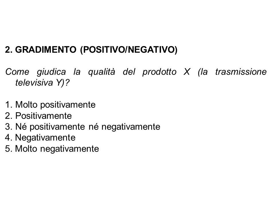 2. GRADIMENTO (POSITIVO/NEGATIVO)