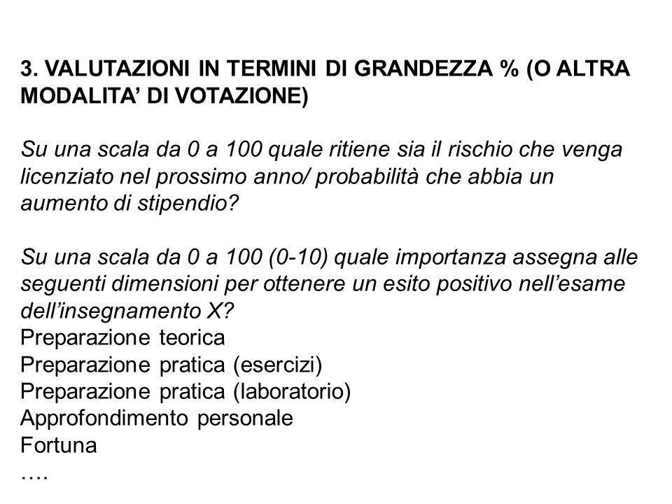 3. VALUTAZIONI IN TERMINI DI GRANDEZZA % (O ALTRA MODALITA' DI VOTAZIONE)