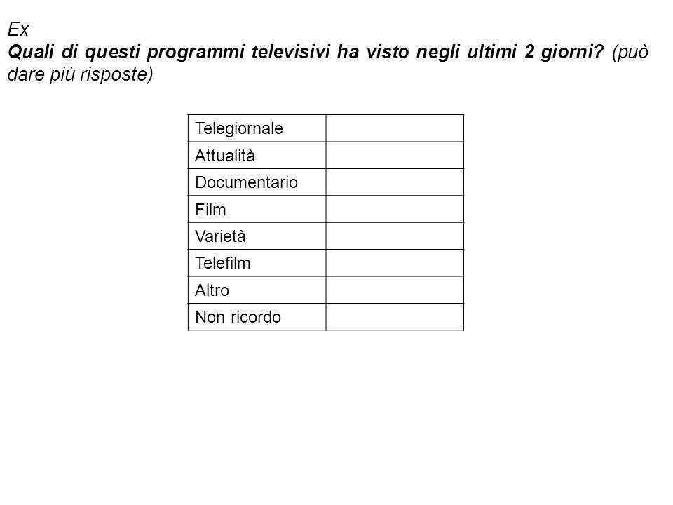 Ex Quali di questi programmi televisivi ha visto negli ultimi 2 giorni (può dare più risposte) Telegiornale.