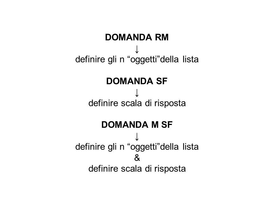 DOMANDA RM DOMANDA SF DOMANDA M SF