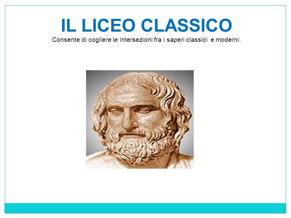 Consente di cogliere le intersezioni fra i saperi classici e moderni.