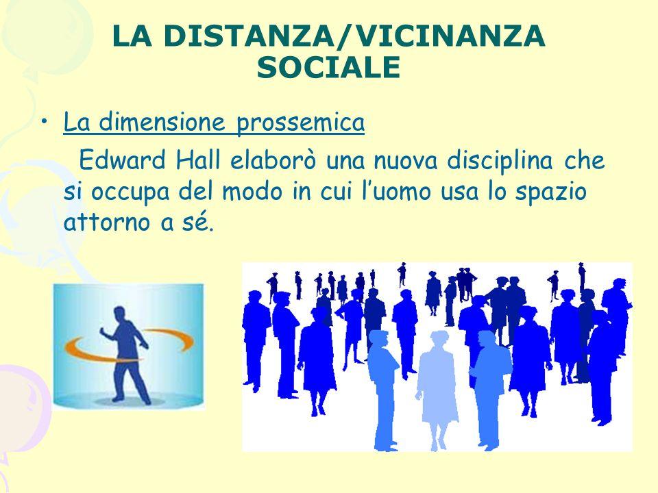 LA DISTANZA/VICINANZA SOCIALE
