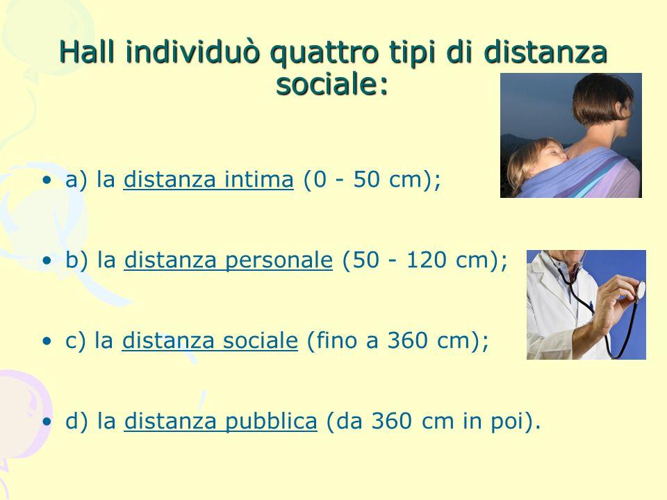 Hall individuò quattro tipi di distanza sociale:
