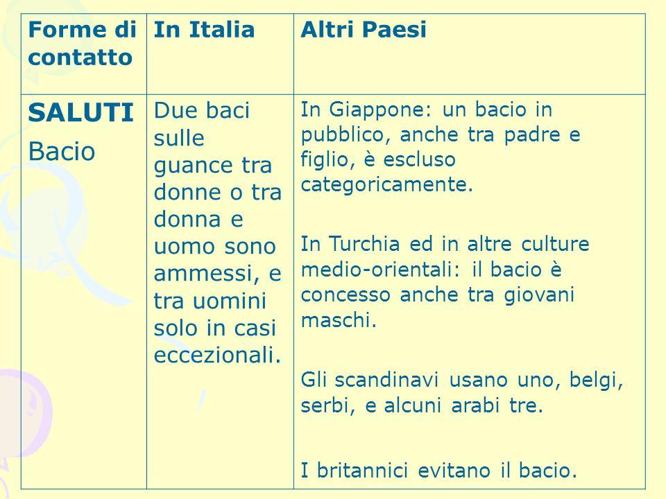 SALUTI Bacio Forme di contatto In Italia Altri Paesi