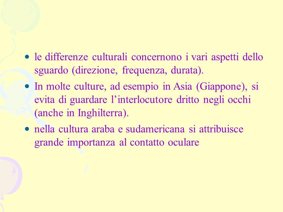 le differenze culturali concernono i vari aspetti dello sguardo (direzione, frequenza, durata).