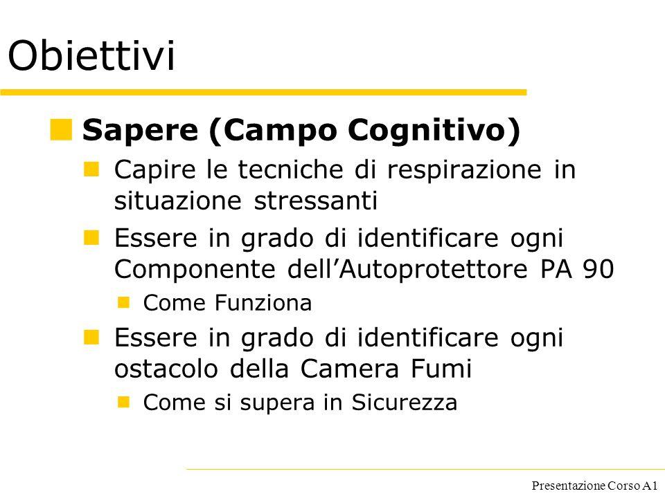 Obiettivi Sapere (Campo Cognitivo)