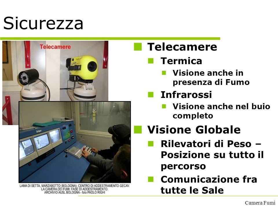 Sicurezza Telecamere Visione Globale Termica Infrarossi