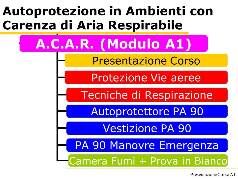 Autoprotezione in Ambienti con Carenza di Aria Respirabile