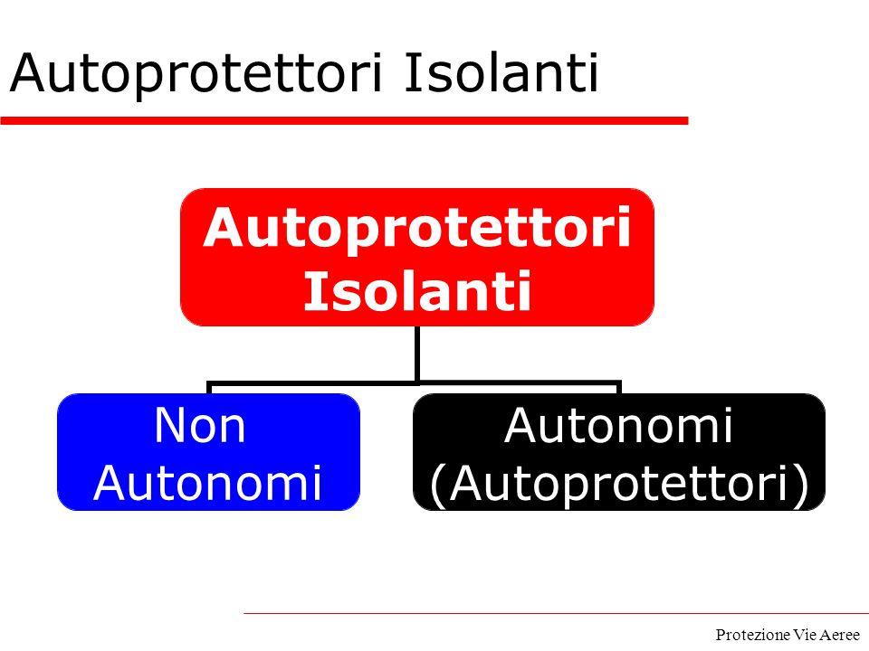 Autoprotettori Isolanti